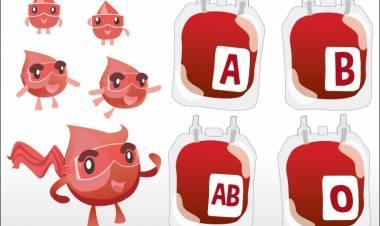 Kan Grubuna Göre Beslenme Nasıl Olmalıdır?